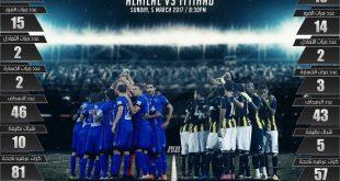 مباراة الهلال والاتحاد في الجولة 20 من دوري جميل السعودي لعام 2017/1438